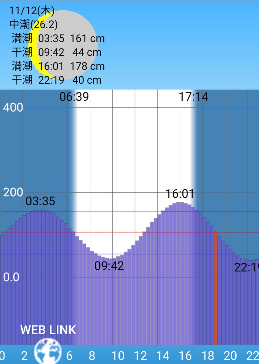 f:id:bokuwabokumasake:20201112191455p:plain