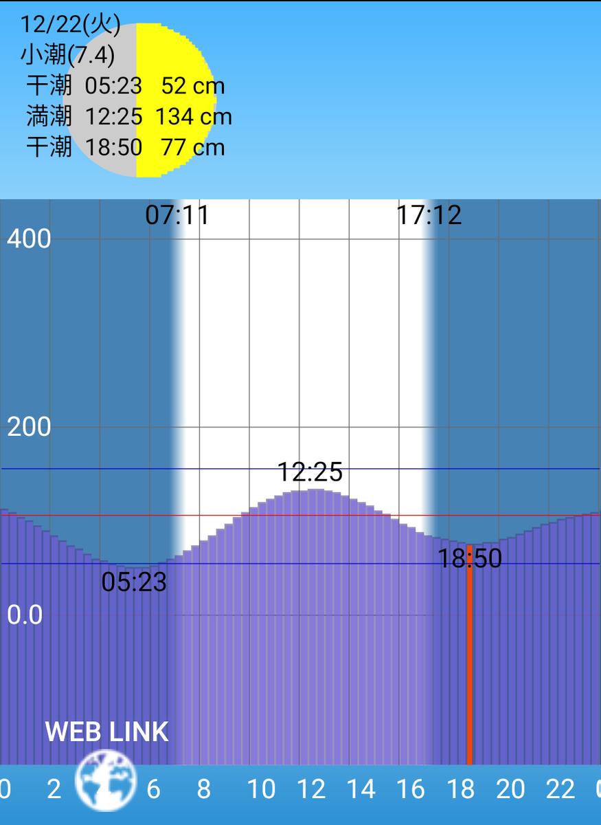f:id:bokuwabokumasake:20201222190109p:plain