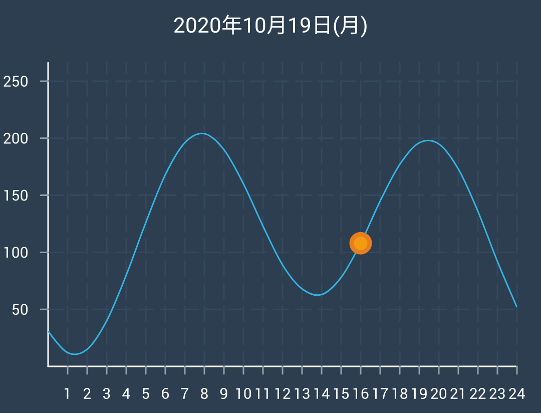 f:id:bokuwabokumasake:20210116123852p:plain