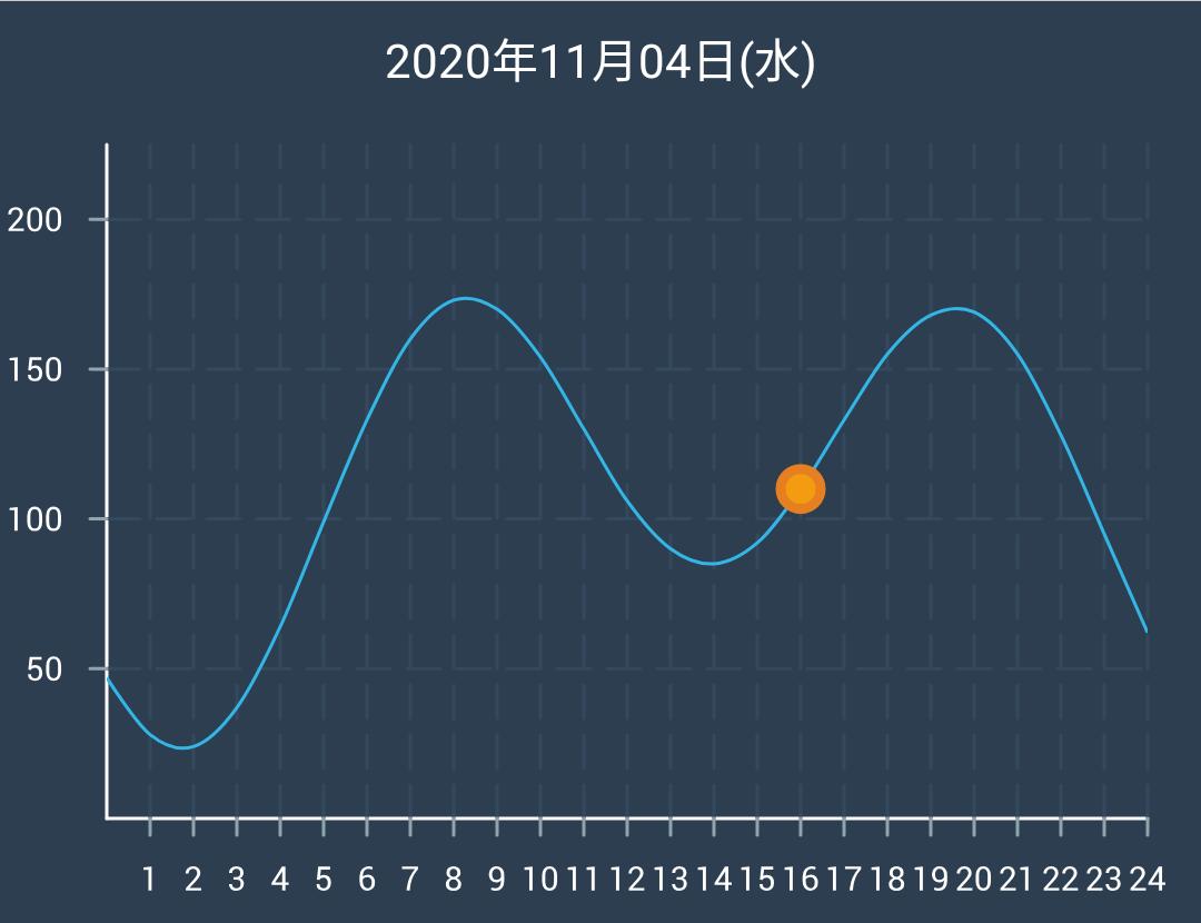 f:id:bokuwabokumasake:20210116124136p:plain