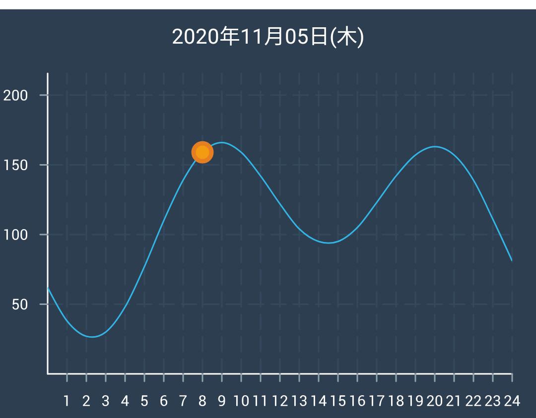 f:id:bokuwabokumasake:20210116124247p:plain