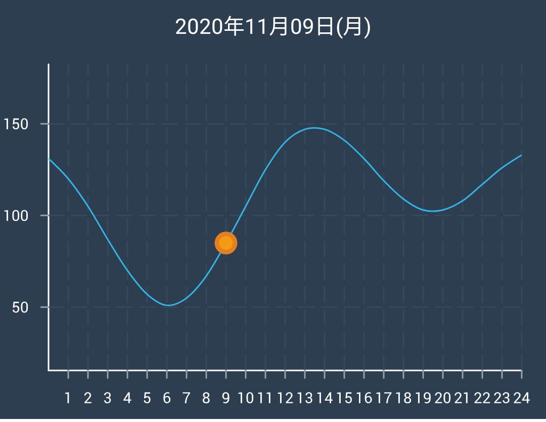 f:id:bokuwabokumasake:20210116124359p:plain