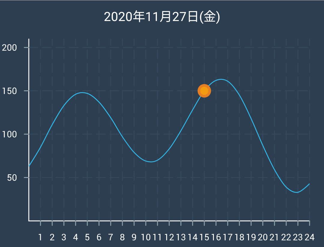 f:id:bokuwabokumasake:20210116124819p:plain