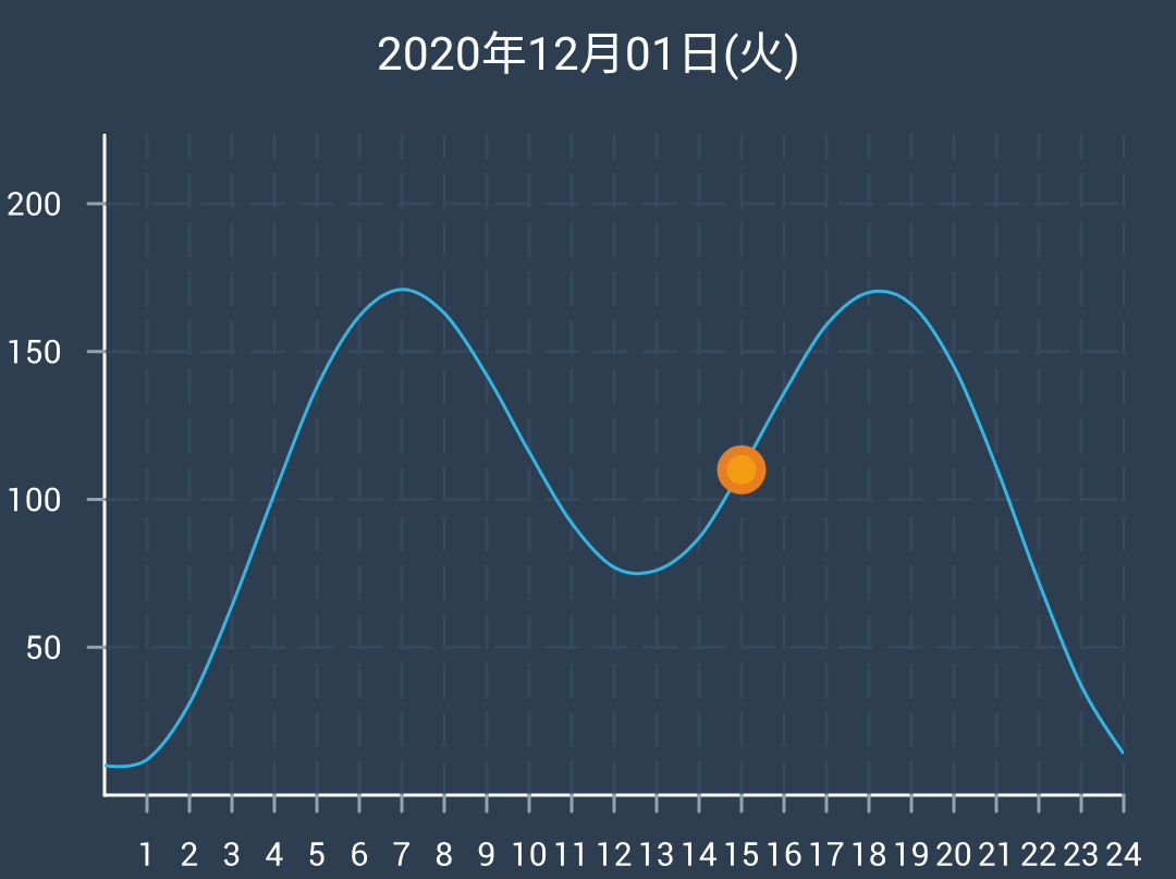 f:id:bokuwabokumasake:20210116125047p:plain