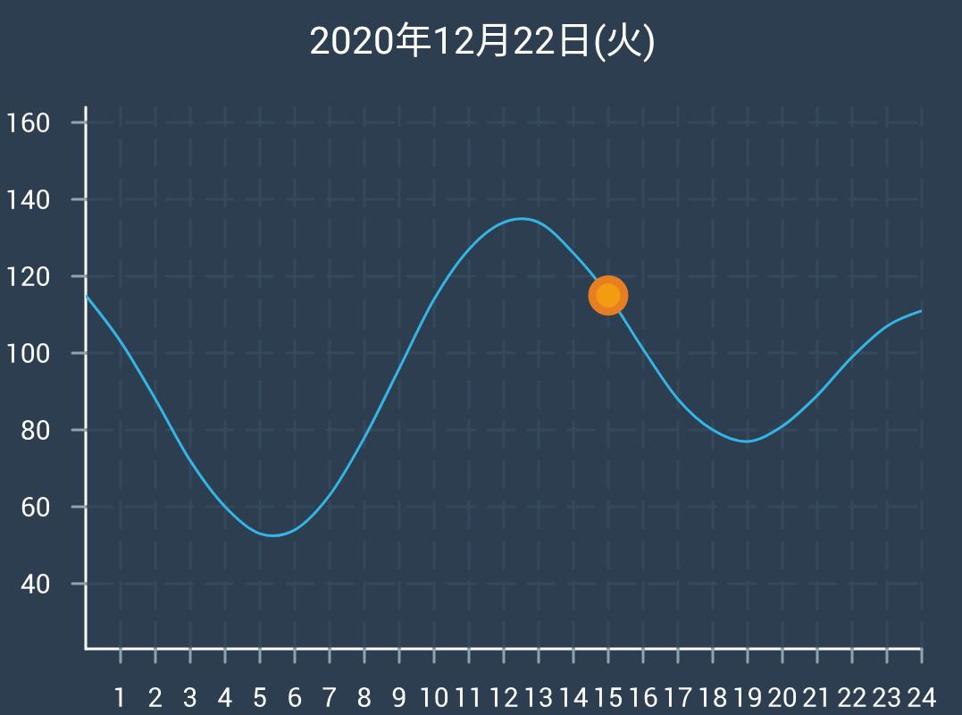 f:id:bokuwabokumasake:20210116125325p:plain