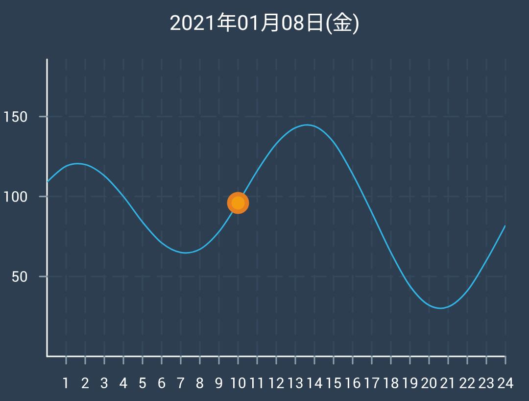 f:id:bokuwabokumasake:20210116125444p:plain