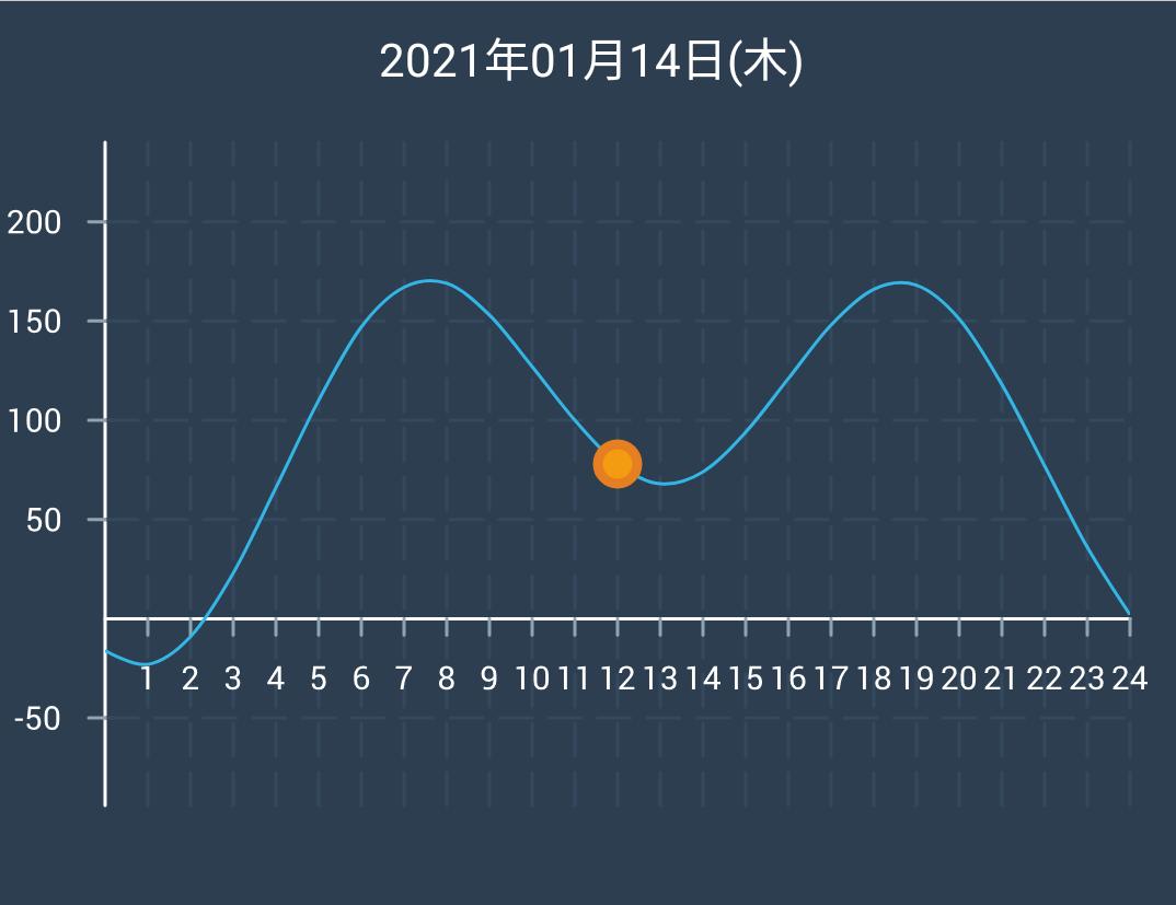 f:id:bokuwabokumasake:20210116125617p:plain