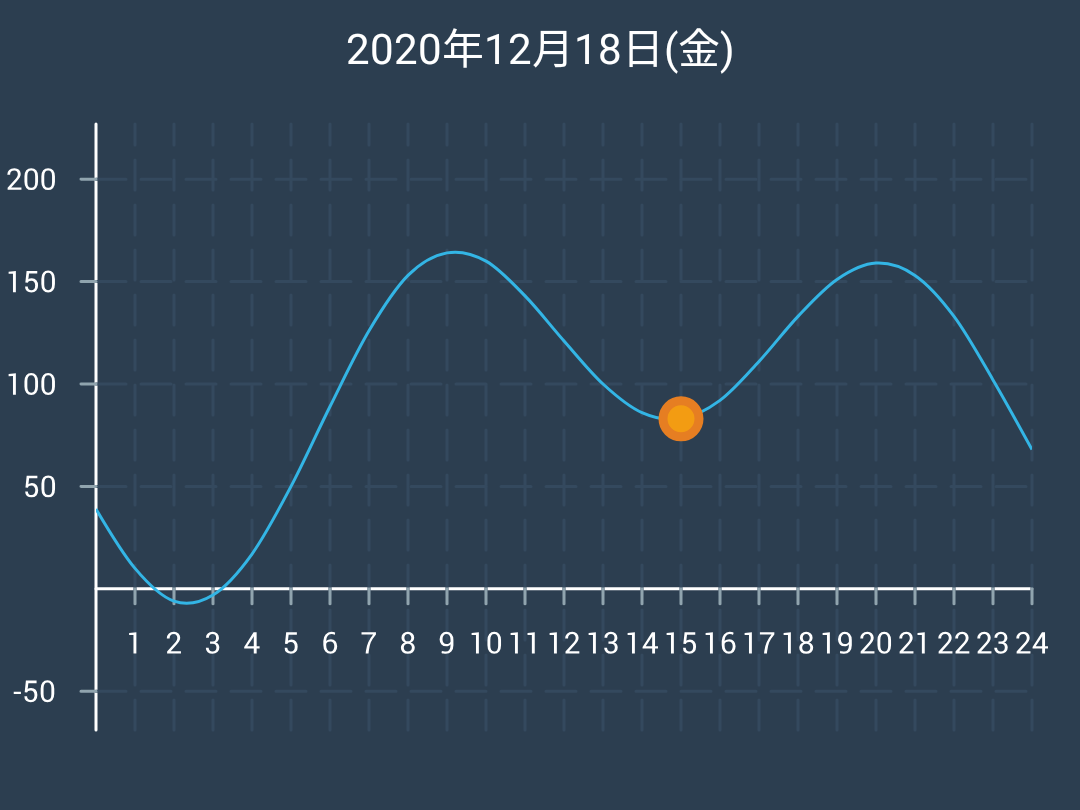 f:id:bokuwabokumasake:20210116130433p:plain