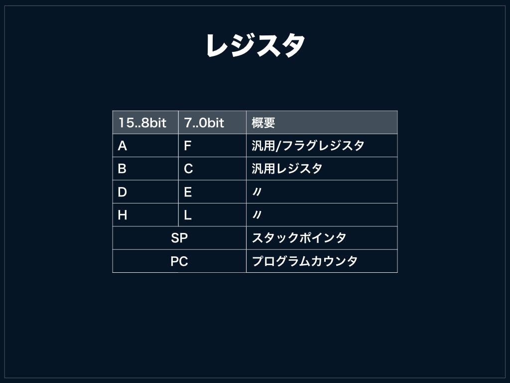 f:id:bokuweb:20191106015612p:plain