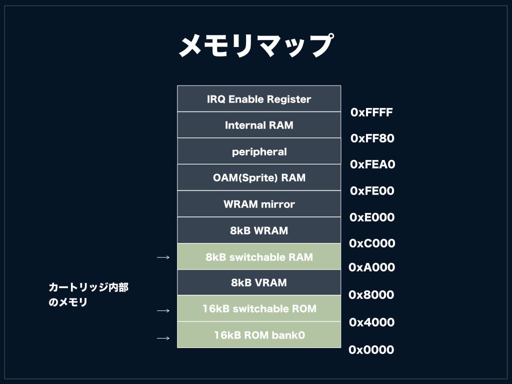 f:id:bokuweb:20191106020046p:plain