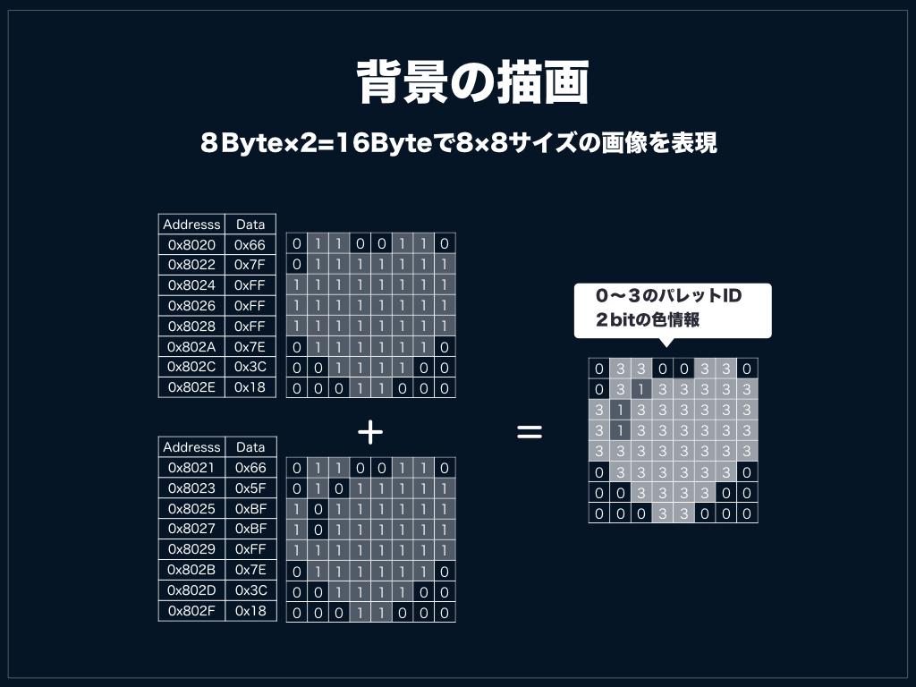 f:id:bokuweb:20191106020631p:plain