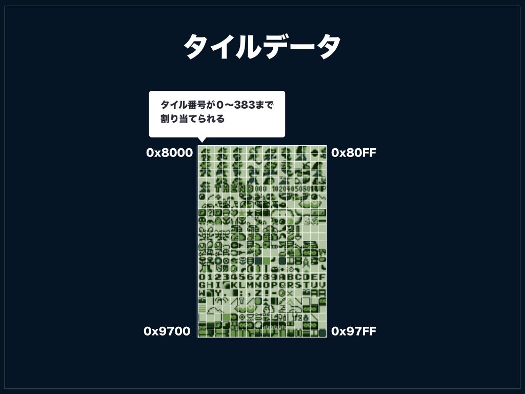 f:id:bokuweb:20191106020758p:plain