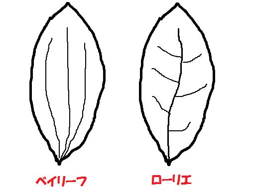 f:id:bollet:20180818191025p:plain