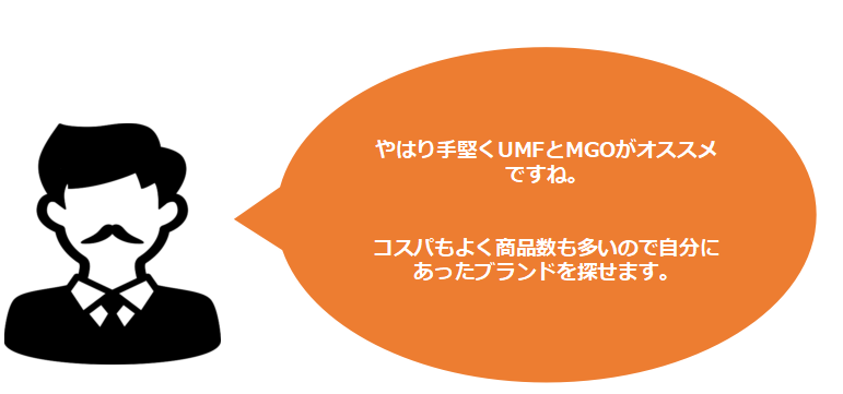 UMFとMGOがおすすめ