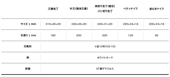 f:id:bollet:20200303002802j:plain