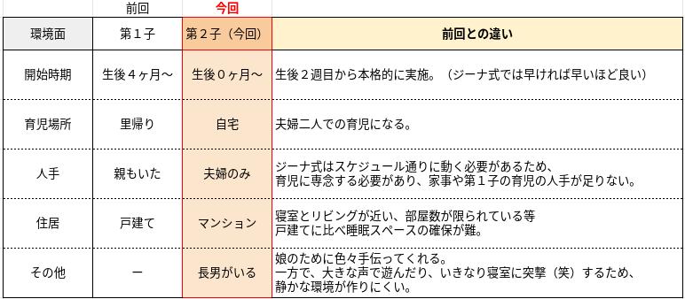 f:id:bombpom:20210318083038p:plain