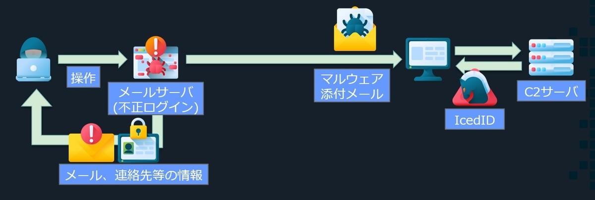 f:id:bomccss:20201127194933j:plain