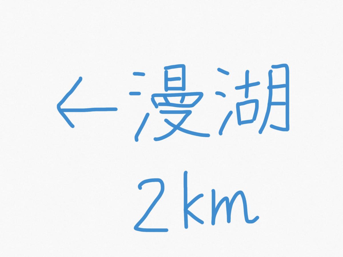 ギョッとした←2km 漫湖