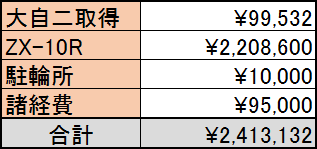 f:id:bond-kokontey-bond:20160627110733p:plain