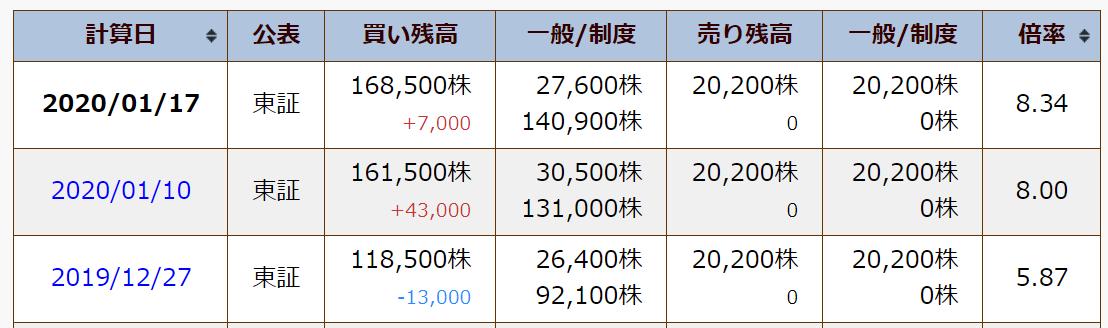 f:id:bone-eater:20200124220355p:plain