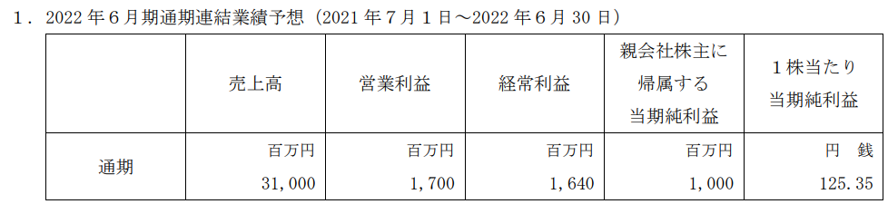 f:id:bone-eater:20210904173256p:plain