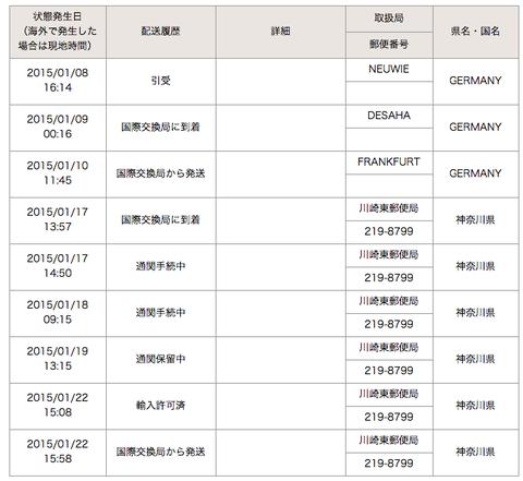 キャニオン郵便20150122