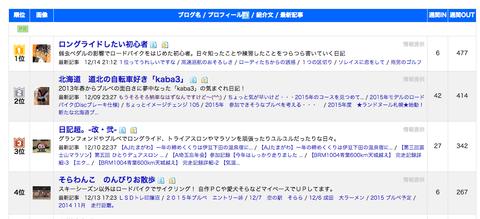 ブログ村1位_20141214