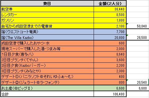 f:id:bonjinkurashi:20170924132055p:plain