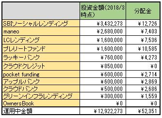 f:id:bonjinkurashi:20180407105551p:plain