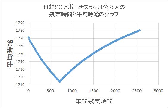 f:id:bonjinkurashi:20180407205333p:plain