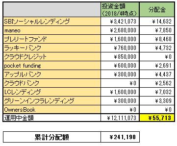 f:id:bonjinkurashi:20180416065129p:plain