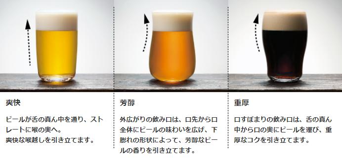 f:id:bonjinkurashi:20180513011902p:plain
