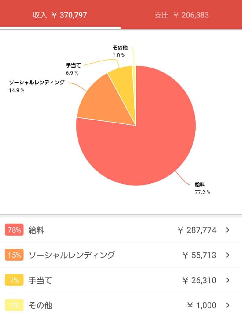 f:id:bonjinkurashi:20180517232926j:plain