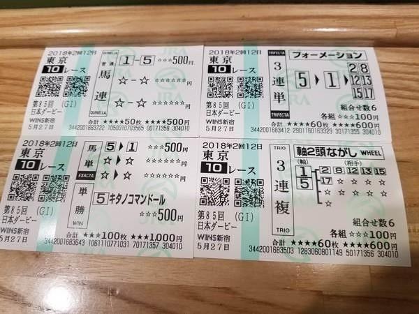 f:id:bonjinkurashi:20180527191846j:plain