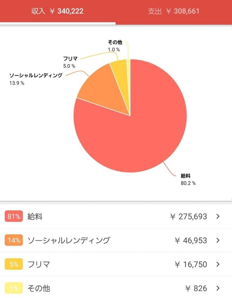 f:id:bonjinkurashi:20180602191706j:plain