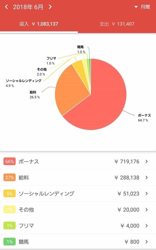f:id:bonjinkurashi:20180630124034j:plain