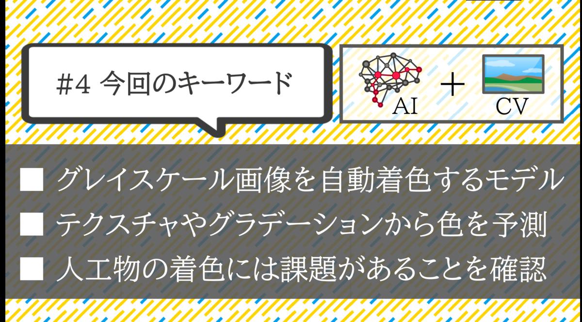 f:id:bonjiri_3939:20200920003118p:plain