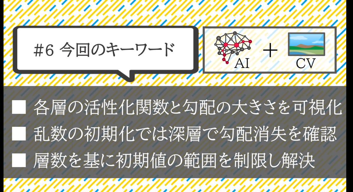 f:id:bonjiri_3939:20200920005129p:plain