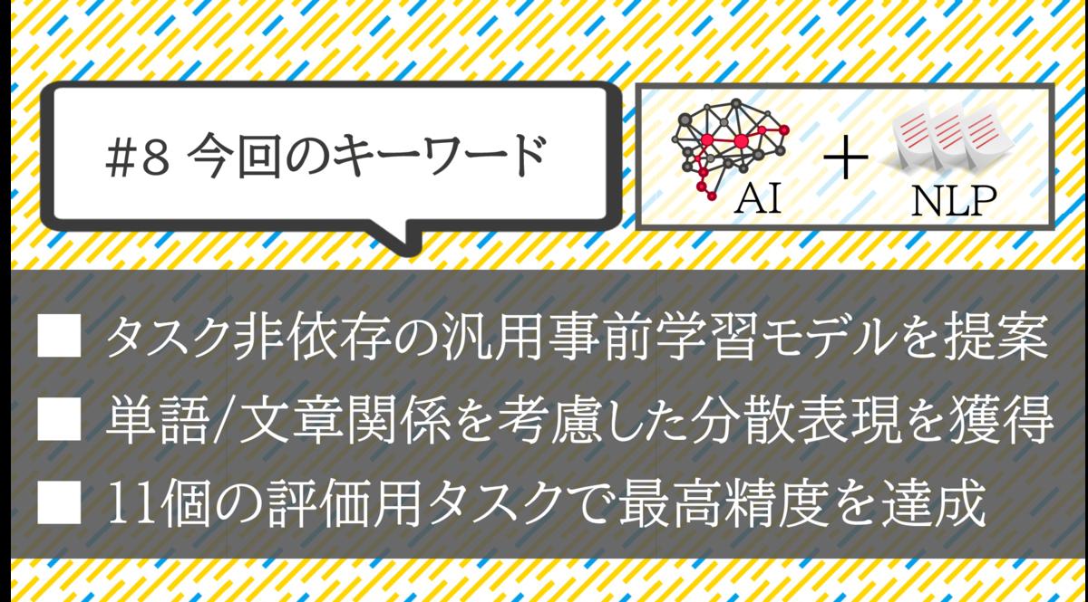 f:id:bonjiri_3939:20200921160834p:plain