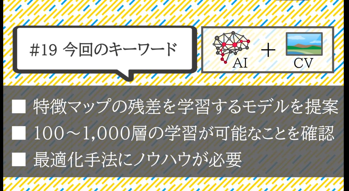 f:id:bonjiri_3939:20200927233237p:plain