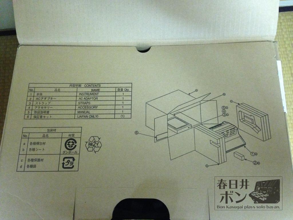 f:id:bonkasugai:20180129193000j:plain