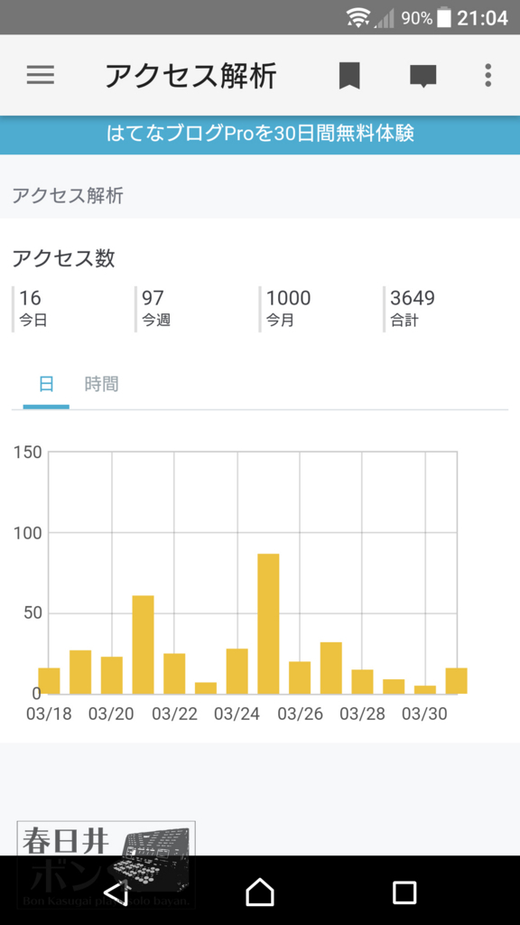 f:id:bonkasugai:20180331225005j:plain