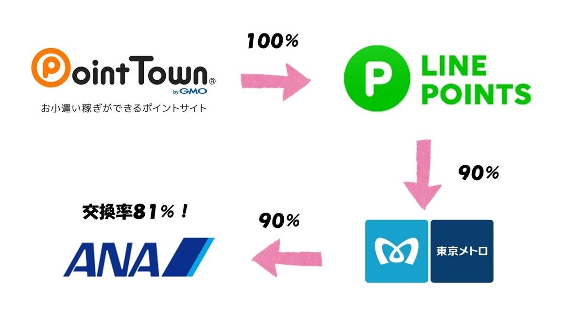 f:id:bontatsu1209:20190617001945j:plain