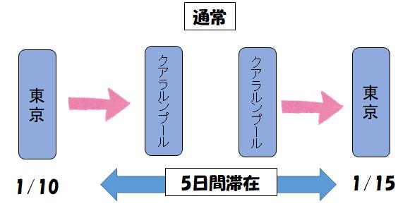 f:id:bontatsu1209:20190910232834p:plain