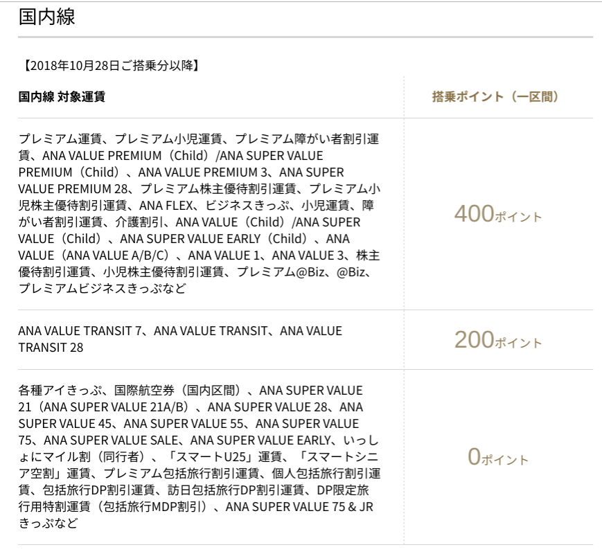 f:id:bontatsu1209:20200119234952p:plain
