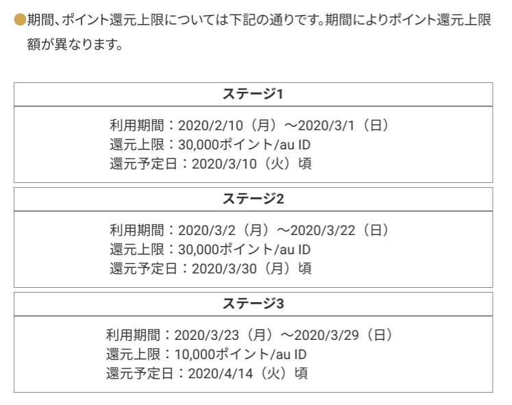 f:id:bontatsu1209:20200211135610p:plain