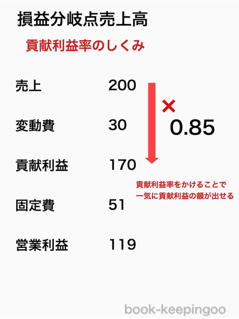f:id:book-keepingoo:20170416165447j:image