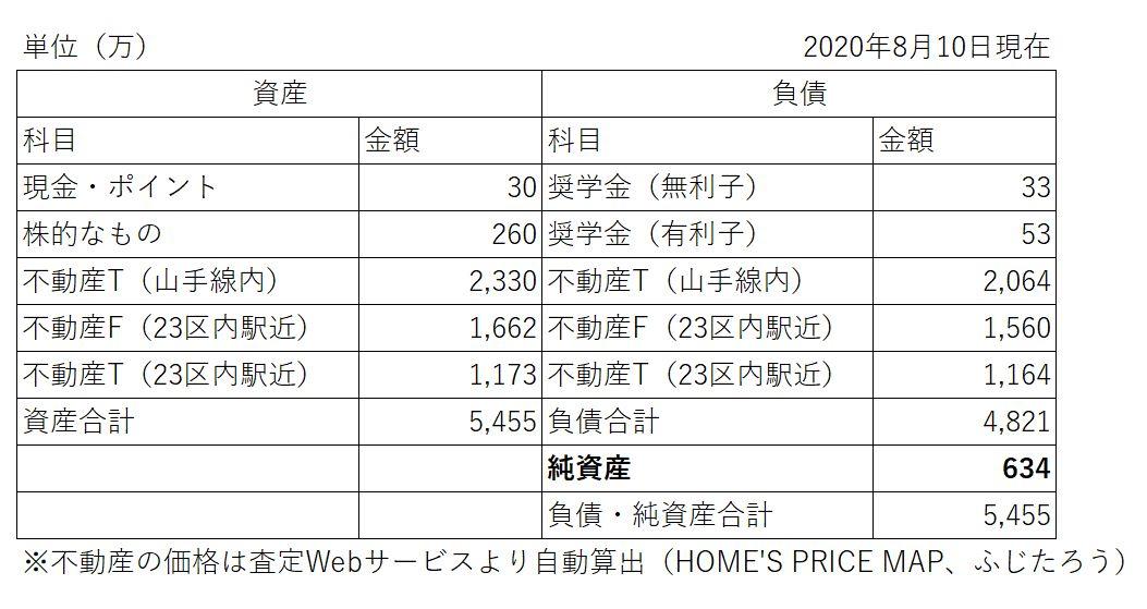 f:id:bookseng00:20200810200441j:plain