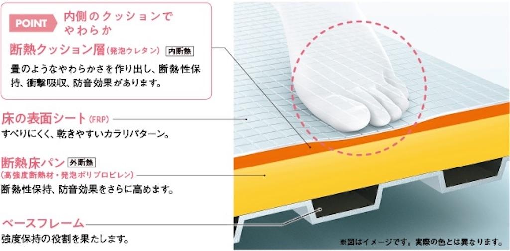 f:id:boonosuke:20210808103455j:image
