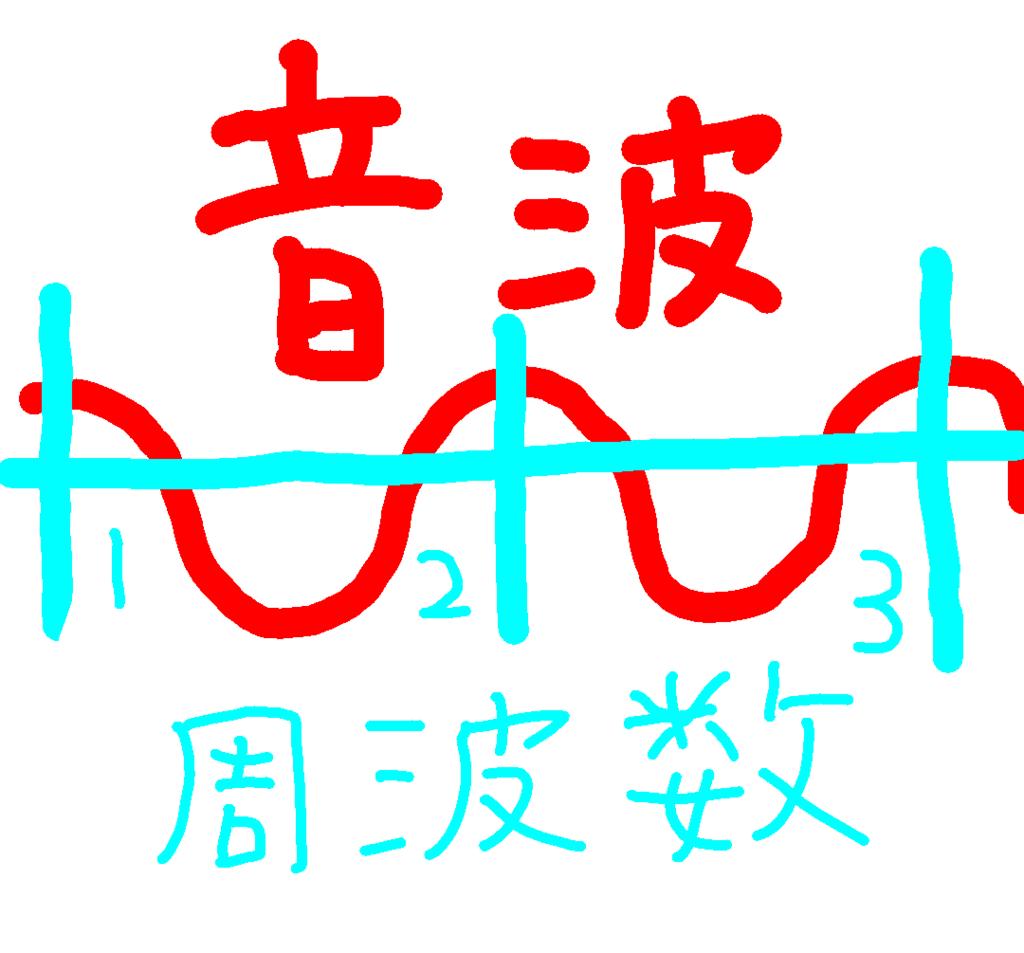 f:id:boosensei:20171119174327p:plain